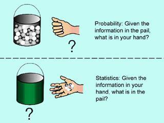 Syllabus Introduction to Statistics I - eCampus